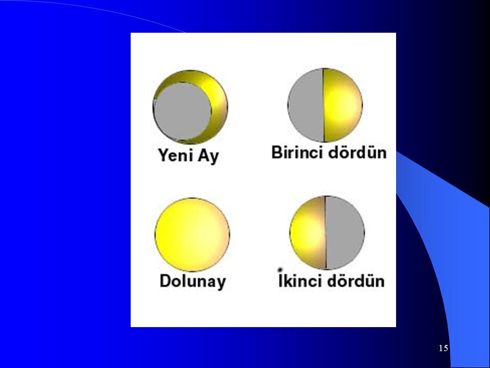 14 Ay'ın Evreleri Ay, Dünya'mızla birlikte dönerken, Güneş'ten aldığı ışığa göre görünüşü değişir. Bunlara ayın evreleri denir.. Bunlar sırasıyla; Yen