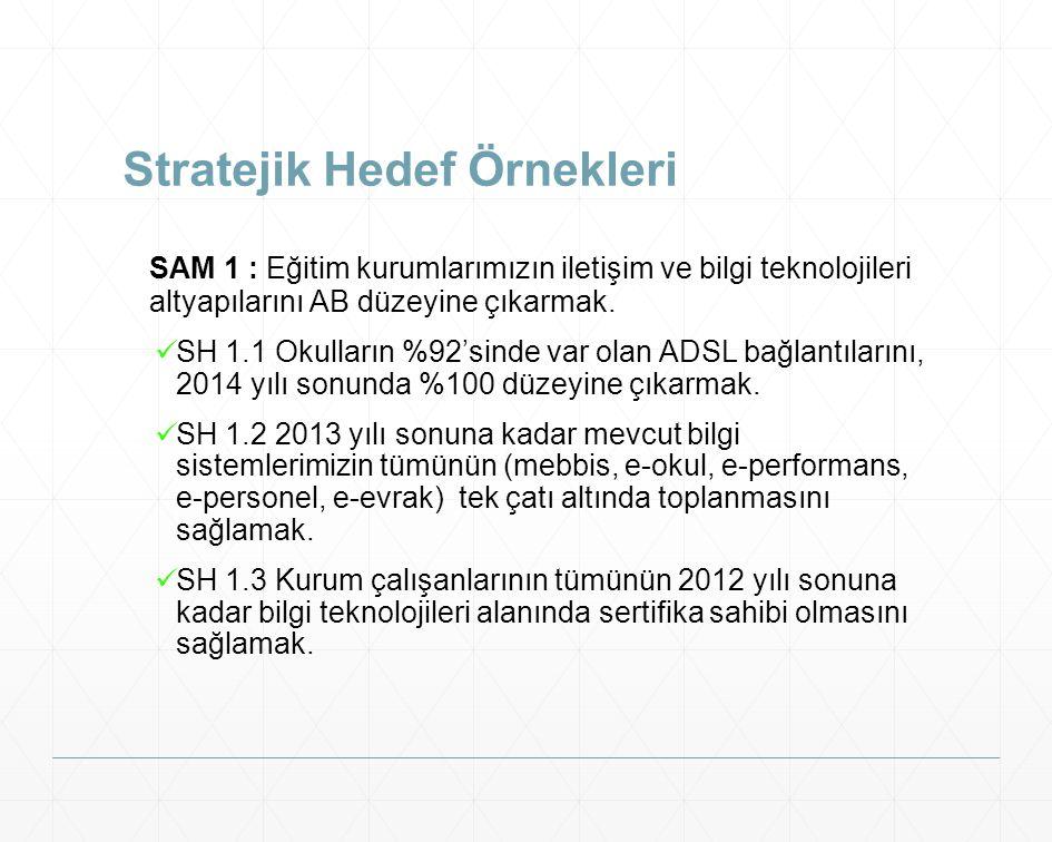 Stratejik Hedef Örnekleri SAM 1 : Eğitim kurumlarımızın iletişim ve bilgi teknolojileri altyapılarını AB düzeyine çıkarmak. SH 1.1 Okulların %92'sinde