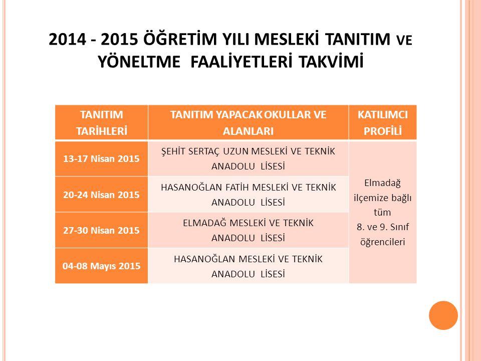 2014 - 2015 ÖĞRETİM YILI MESLEKİ TANITIM VE YÖNELTME FAALİYETLERİ TAKVİMİ TANITIM TARİHLERİ TANITIM YAPACAK OKULLAR VE ALANLARI KATILIMCI PROFİLİ 13-1