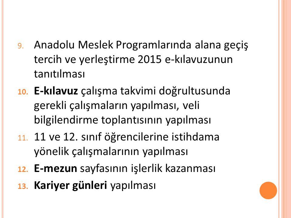 9. Anadolu Meslek Programlarında alana geçiş tercih ve yerleştirme 2015 e-kılavuzunun tanıtılması 10. E-kılavuz çalışma takvimi doğrultusunda gerekli