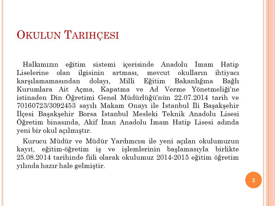 O KULUNUZUN ADRESI Başak Mh. 5. Etap Yaşar Doğu Bulvarı No.16 Başakşehir-İstanbul 13
