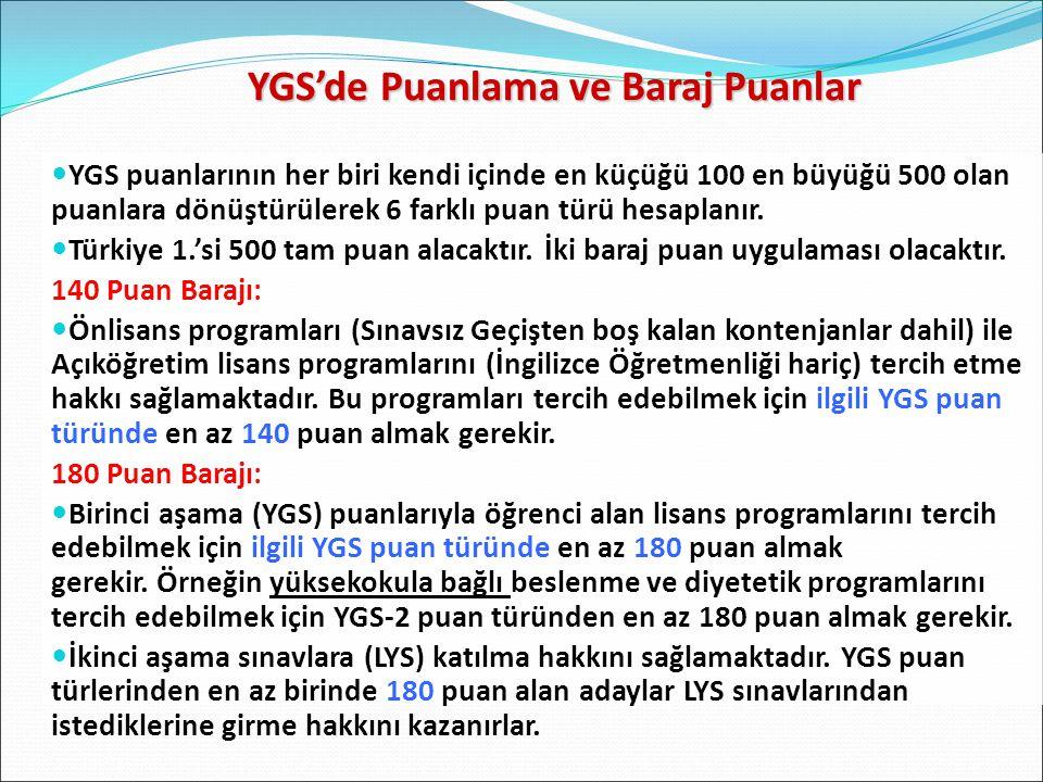YGS'de Puanlama ve Baraj Puanlar YGS puanlarının her biri kendi içinde en küçüğü 100 en büyüğü 500 olan puanlara dönüştürülerek 6 farklı puan türü hesaplanır.