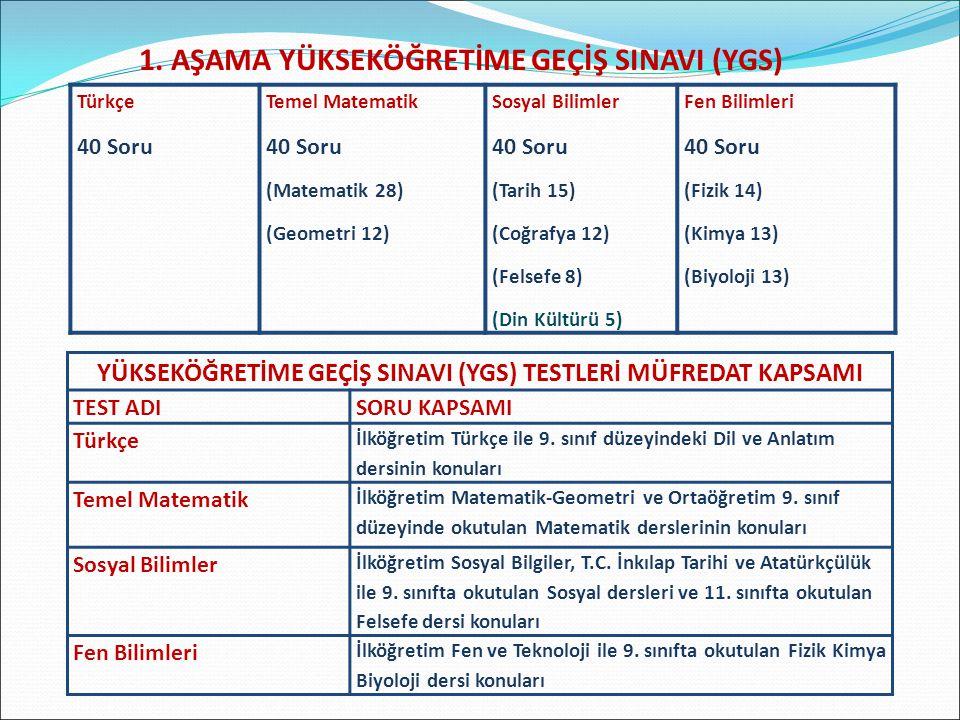 1. AŞAMA YÜKSEKÖĞRETİME GEÇİŞ SINAVI (YGS) YÜKSEKÖĞRETİME GEÇİŞ SINAVI (YGS) TESTLERİ MÜFREDAT KAPSAMI TEST ADISORU KAPSAMI Türkçe İlköğretim Türkçe i