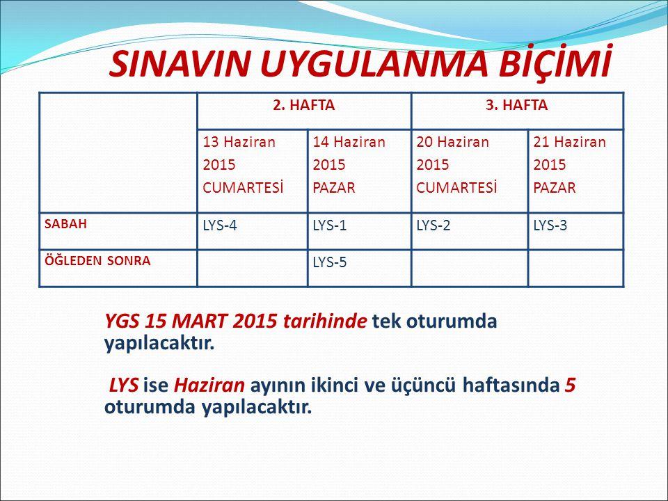 SINAVIN UYGULANMA BİÇİMİ YGS 15 MART 2015 tarihinde tek oturumda yapılacaktır.