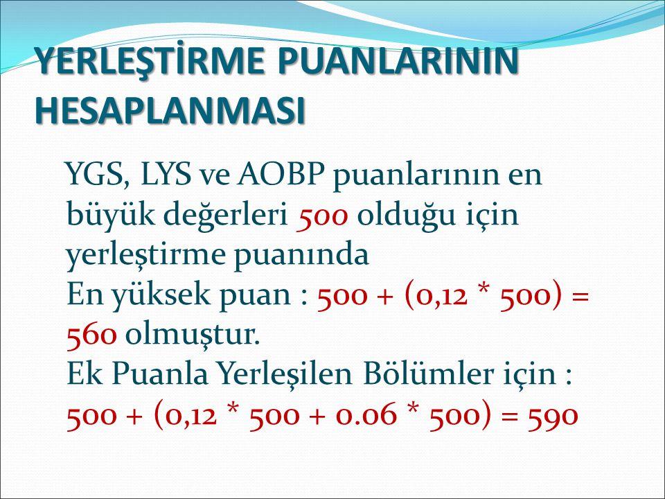 YGS, LYS ve AOBP puanlarının en büyük değerleri 500 olduğu için yerleştirme puanında En yüksek puan : 500 + (0,12 * 500) = 560 olmuştur.