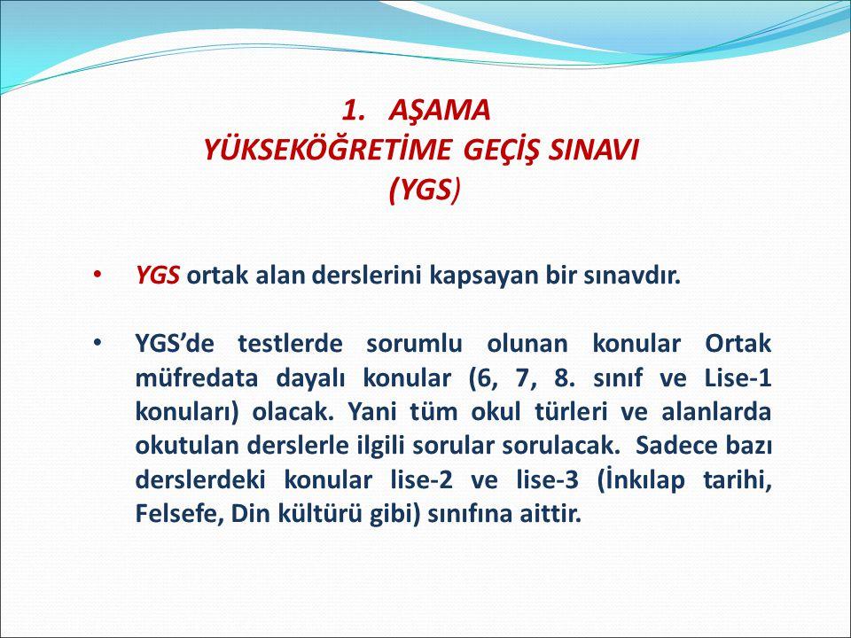 2.Aşama Lisans Yerleştirme Sınavı (LYS) YGS puan türlerinin herhangi birinden 180.000 ve üzeri puan alan adaylar LYS' ye katılabilirler.