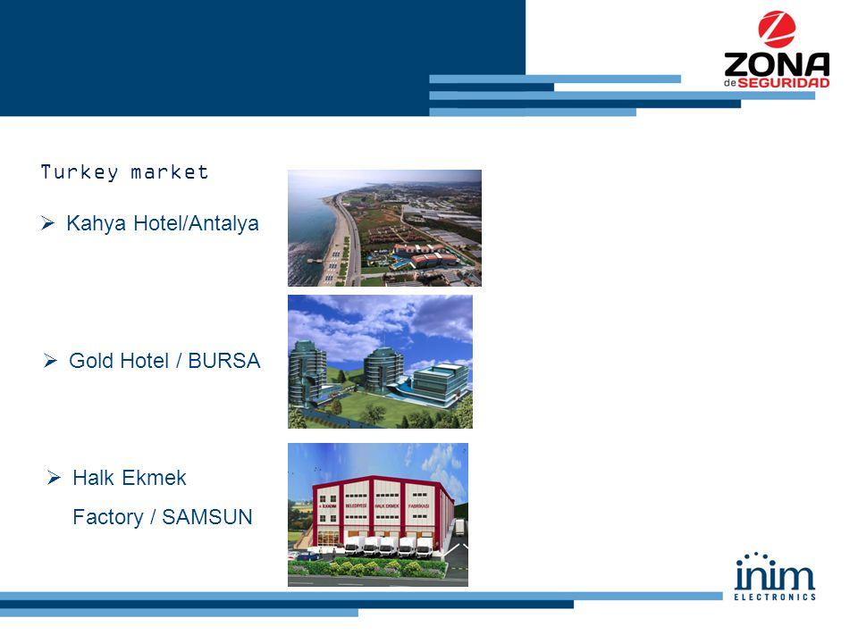 Turkey market  Kahya Hotel/Antalya  Gold Hotel / BURSA  Halk Ekmek Factory / SAMSUN