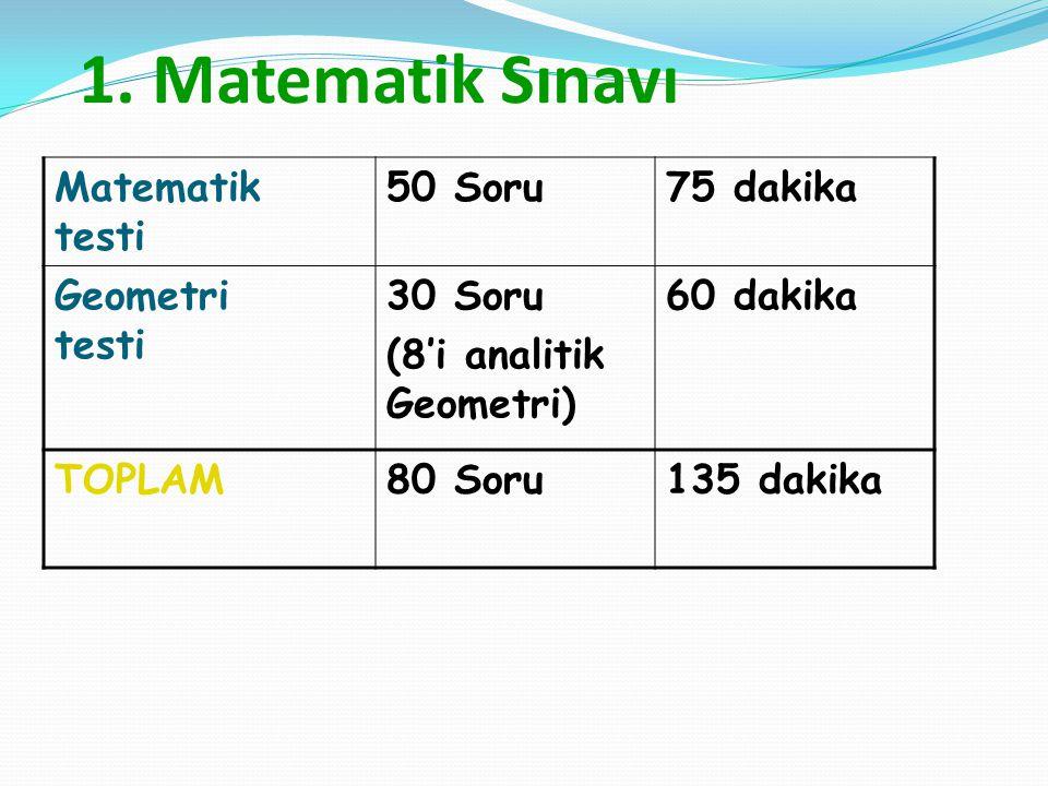 1. Matematik Sınavı Matematik testi 50 Soru75 dakika Geometri testi 30 Soru (8'i analitik Geometri) 60 dakika TOPLAM80 Soru135 dakika