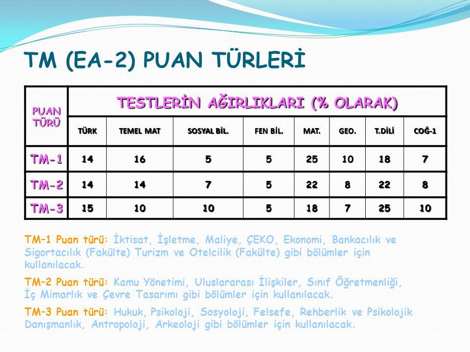 TM (EA-2) PUAN TÜRLERİ PUAN TÜRÜ TESTLERİN AĞIRLIKLARI (% OLARAK) TÜRK TEMEL MAT SOSYAL BİL. FEN BİL. MAT.GEO.T.DİLİCOĞ-1 TM-11416552510187 TM-2141475
