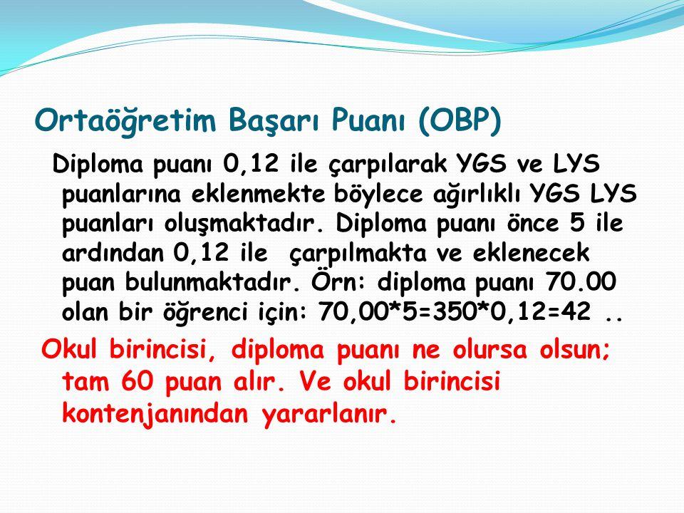Ortaöğretim Başarı Puanı (OBP) Diploma puanı 0,12 ile çarpılarak YGS ve LYS puanlarına eklenmekte böylece ağırlıklı YGS LYS puanları oluşmaktadır. Dip
