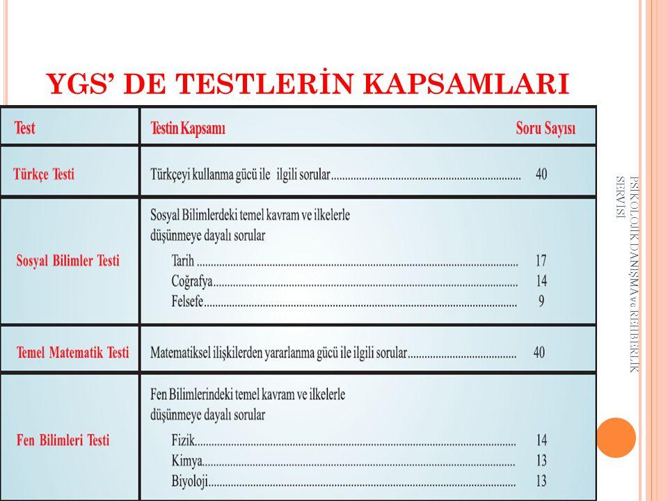 YGS' DE TESTLERİN KAPSAMLARI PSİKOLOJİK DANIŞMA ve REHBERLİK SERVİSİ