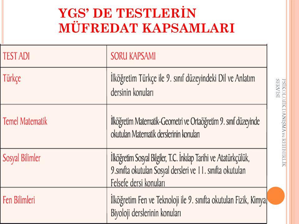 YGS' DE TESTLERİN MÜFREDAT KAPSAMLARI PSİKOLOJİK DANIŞMA ve REHBERLİK SERVİSİ