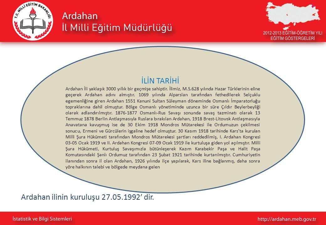 İLİN TARİHİ Ardahan İli yaklaşık 3000 yıllık bir geçmişe sahiptir.