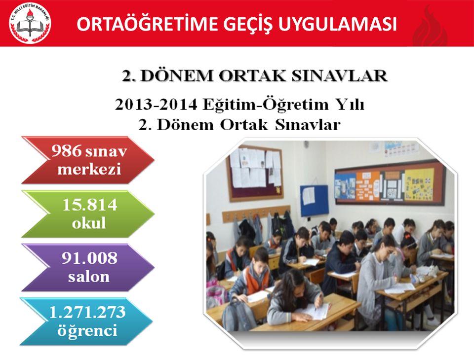  8'inci sınıfta her dönem için yapılan ortak sınavlar sonucunda yapılan hesaplama ile o döneme ait ağırlıklandırılmış ortak sınav puanı bulunur.