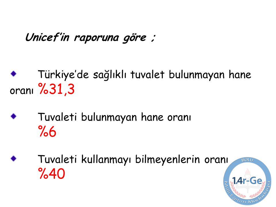 Türkiye'de sağlıklı tuvalet bulunmayan hane oranı %31,3 Tuvaleti bulunmayan hane oranı %6 Tuvaleti kullanmayı bilmeyenlerin oranı %40 Unicef'in raporuna göre ;