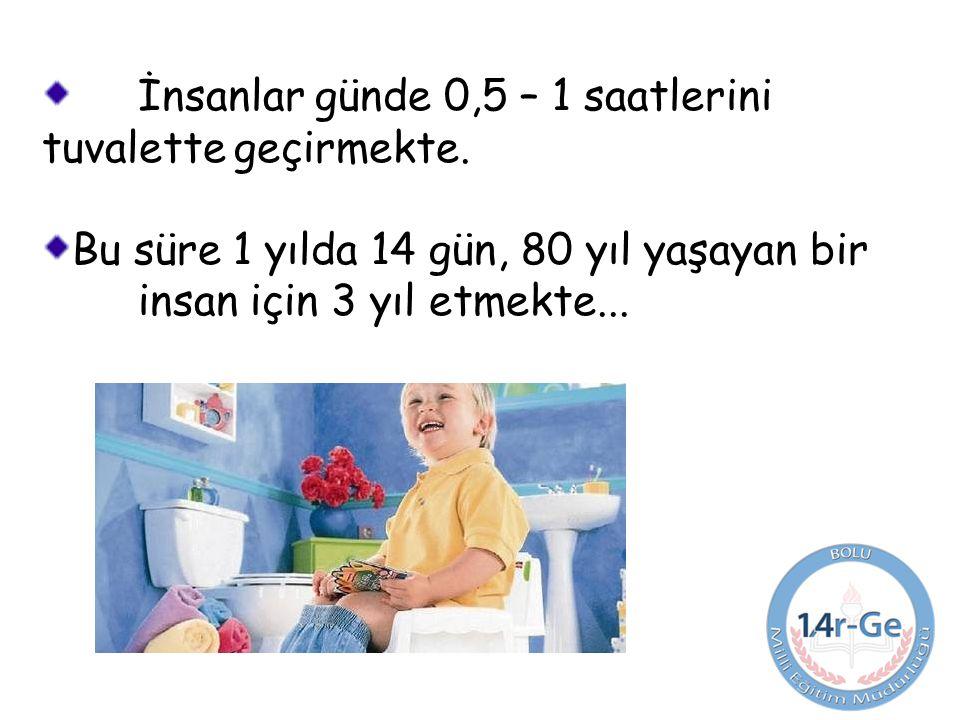 İnsanlar günde 0,5 – 1 saatlerini tuvalettegeçirmekte.