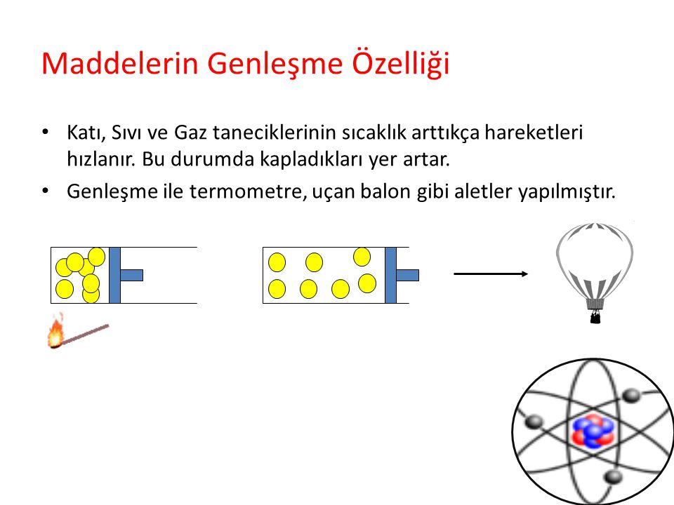 Maddelerin Genleşme Özelliği Katı, Sıvı ve Gaz taneciklerinin sıcaklık arttıkça hareketleri hızlanır. Bu durumda kapladıkları yer artar. Genleşme ile