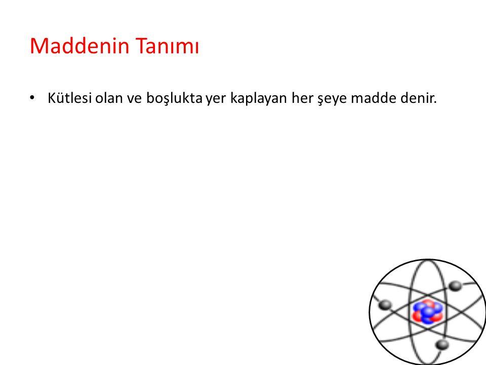 Maddenin En Küçük Birimi Maddenin en küçük yapı birimine atom denir.