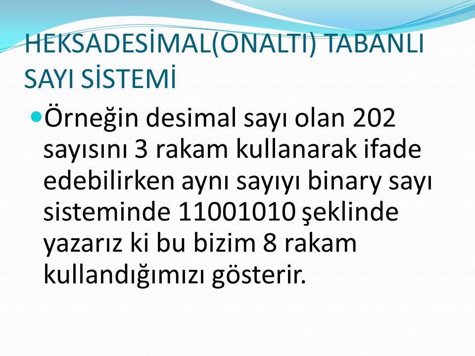 HEKSADESİMAL(ONALTI) TABANLI SAYI SİSTEMİ Örneğin desimal sayı olan 202 sayısını 3 rakam kullanarak ifade edebilirken aynı sayıyı binary sayı sistemin