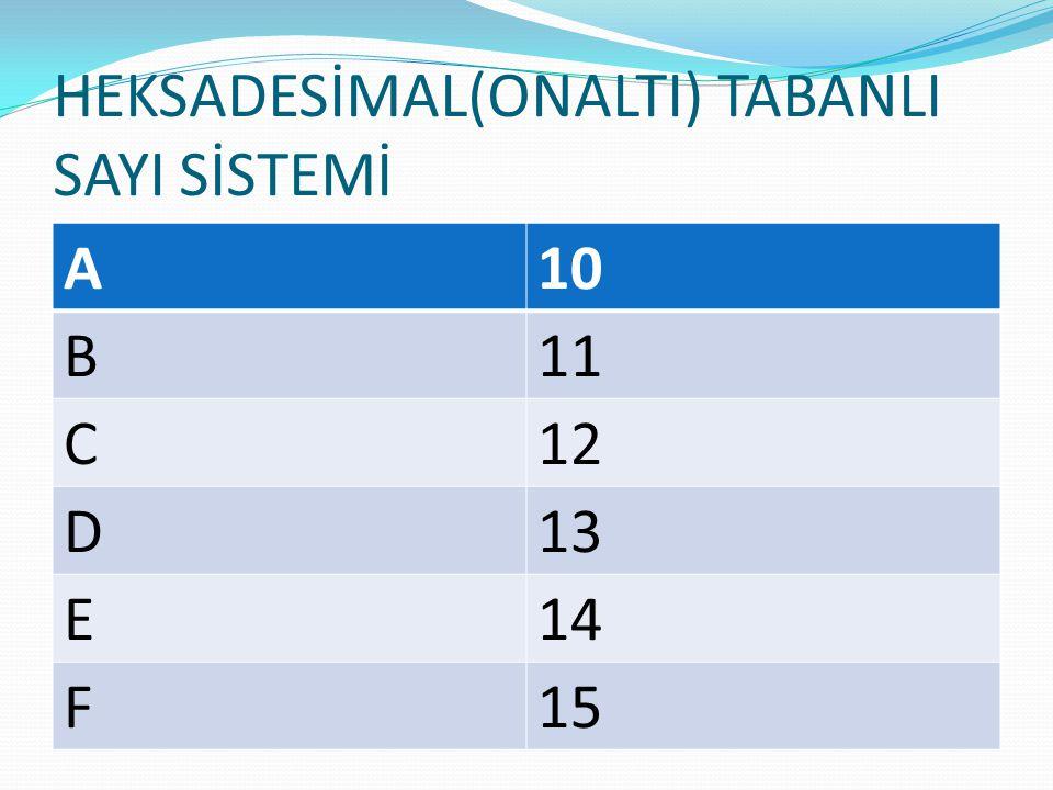 HEKSADESİMAL(ONALTI) TABANLI SAYI SİSTEMİ A10 B11 C12 D13 E14 F15