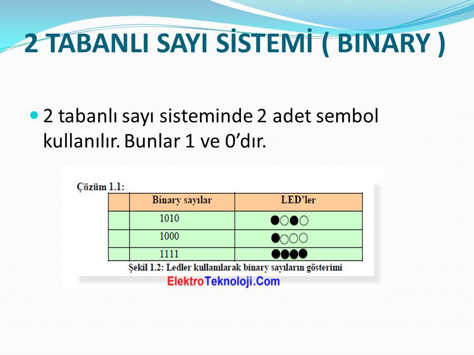2 TABANLI SAYI SİSTEMİ ( BINARY ) 2 tabanlı sayı sisteminde 2 adet sembol kullanılır. Bunlar 1 ve 0'dır.