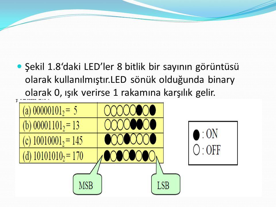 Şekil 1.8'daki LED'ler 8 bitlik bir sayının görüntüsü olarak kullanılmıştır.LED sönük olduğunda binary olarak 0, ışık verirse 1 rakamına karşılık geli