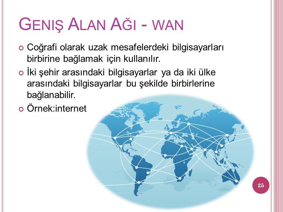 G ENIŞ A LAN A ĞI - WAN Coğrafi olarak uzak mesafelerdeki bilgisayarları birbirine bağlamak için kullanılır. İki şehir arasındaki bilgisayarlar ya da