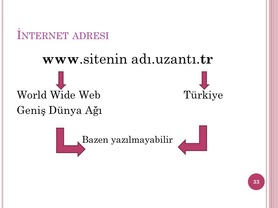 İ NTERNET ADRESI www.sitenin adı.uzantı. tr World Wide WebTürkiye Geniş Dünya Ağı Bazen yazılmayabilir 33