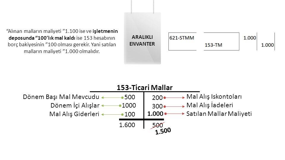 153-Ticari Mallar 500 1000 100 200 300 Dönem Başı Mal Mevcudu Dönem İçi Alışlar Mal Alış Giderleri Mal Alış Iskontoları Mal Alış İadeleri Satılan Mall