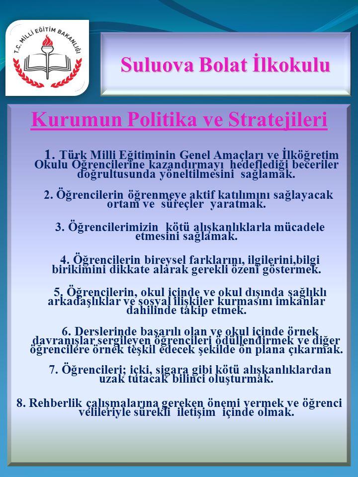 Kurumun Politika ve Stratejileri 1.