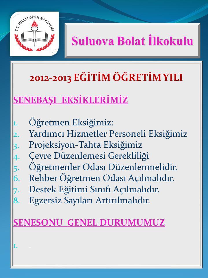 2012-2013 EĞİTİM ÖĞRETİM YILI SENEBAŞI EKSİKLERİMİZ 1.
