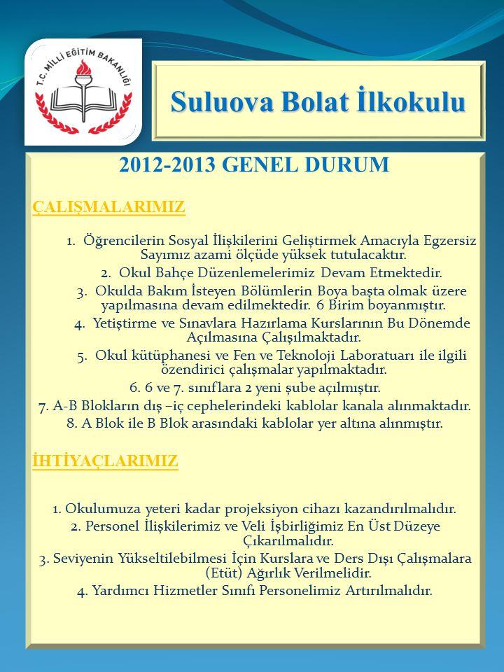 2012-2013 GENEL DURUM ÇALIŞMALARIMIZ : 1.