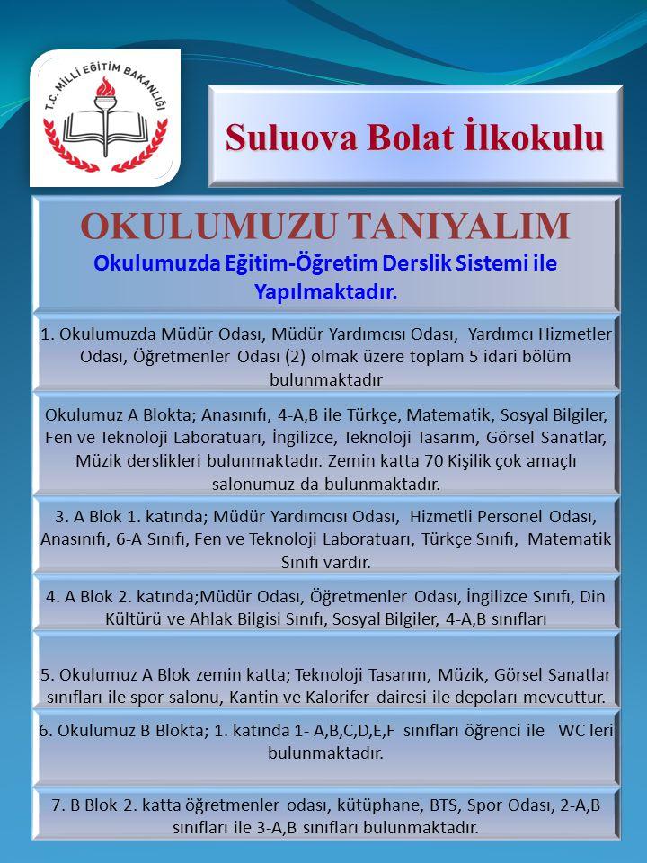 ÖĞRETMEN KADROMUZ VE GÖREV DAĞILIMI (2012-2013 Öğretim Yılı) Sıra NoSınıfAdı ve Soyadı Yıllık plan yapıldı mı.