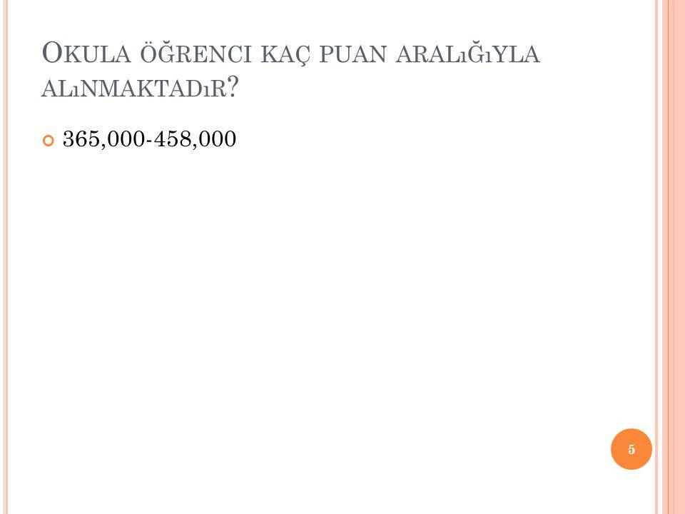 O KULA ÖĞRENCI KAÇ PUAN ARALıĞıYLA ALıNMAKTADıR ? 365,000-458,000 5