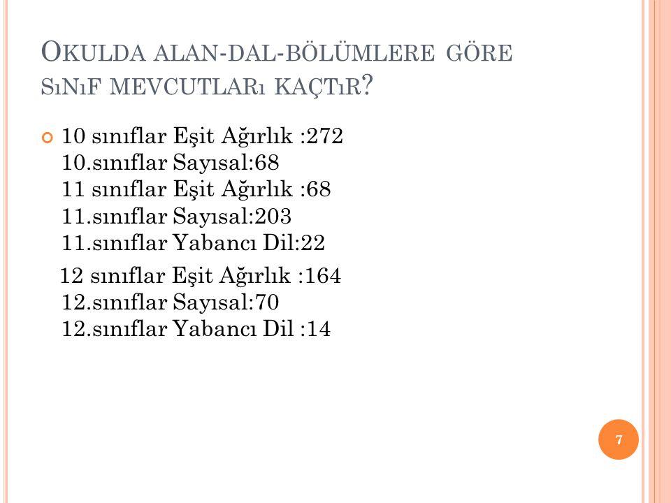 O KULDA ALAN - DAL - BÖLÜMLERE GÖRE SıNıF MEVCUTLARı KAÇTıR ? 10 sınıflar Eşit Ağırlık :272 10.sınıflar Sayısal:68 11 sınıflar Eşit Ağırlık :68 11.sın