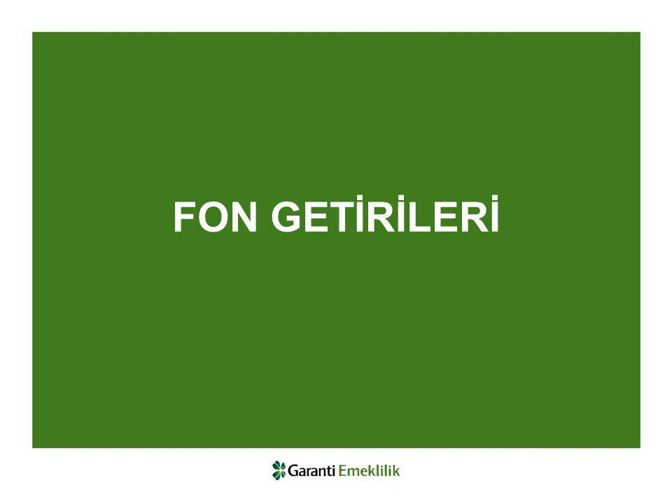FON GETİRİLERİ