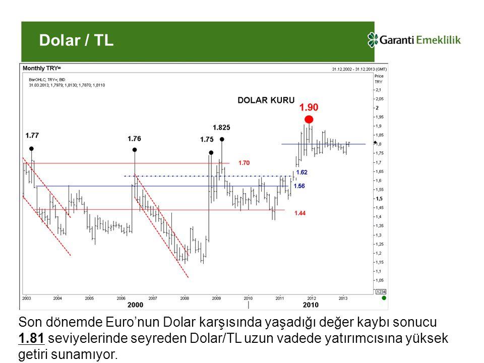 Dolar / TL Son dönemde Euro'nun Dolar karşısında yaşadığı değer kaybı sonucu 1.81 seviyelerinde seyreden Dolar/TL uzun vadede yatırımcısına yüksek get