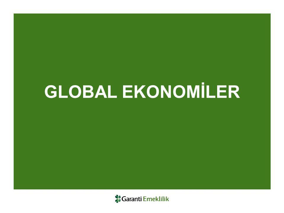 Global Ekonomiler ABD ekonomisi; Aylık 85 milyar dolarlık varlık alım sürecine devam edilecek.