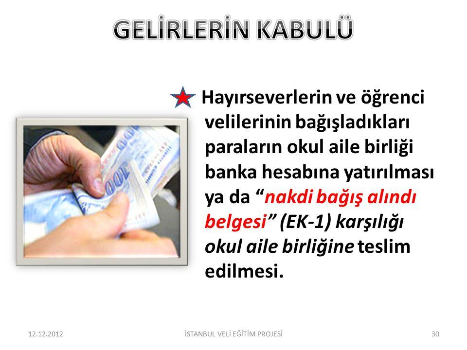 12.12.2012İSTANBUL VELİ EĞİTİM PROJESİ30 Hayırseverlerin ve öğrenci velilerinin bağışladıkları paraların okul aile birliği banka hesabına yatırılması