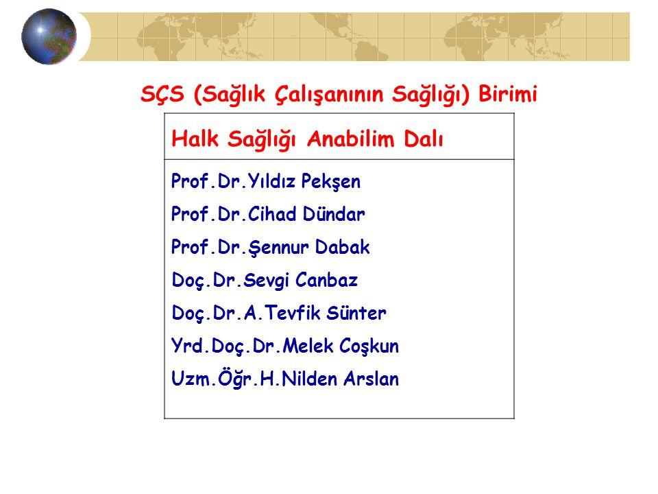 Halk Sağlığı Anabilim Dalı Prof.Dr.Yıldız Pekşen Prof.Dr.Cihad Dündar Prof.Dr.Şennur Dabak Doç.Dr.Sevgi Canbaz Doç.Dr.A.Tevfik Sünter Yrd.Doç.Dr.Melek