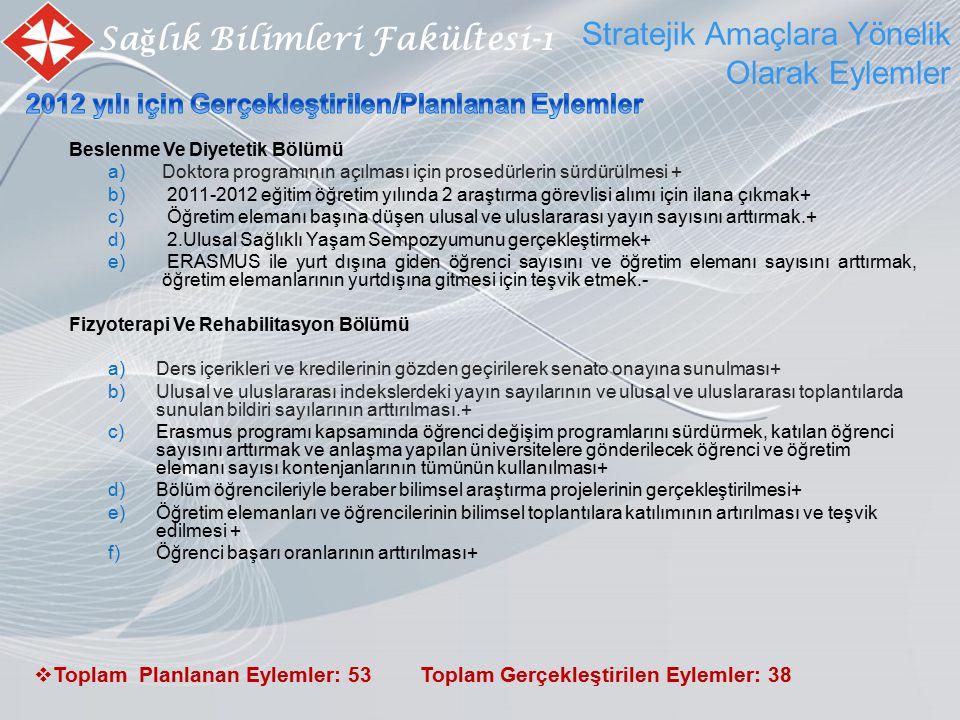 Sa ğ lık Bilimleri Fakültesi-1 Stratejik Amaçlara Yönelik Olarak Eylemler  Toplam Planlanan Eylemler: 53 Toplam Gerçekleştirilen Eylemler: 38