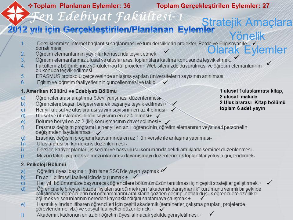 Fen Edebiyat Fakültesi- 2 3 ulusal 7 uluslararası toplam 10 makale