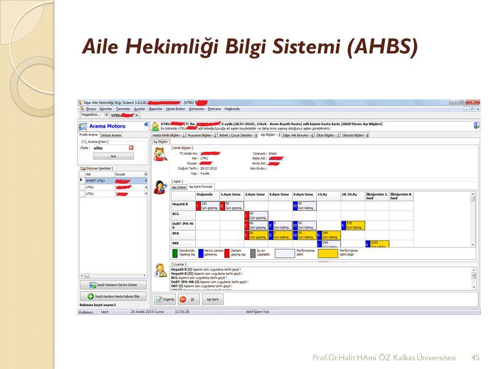 Aile Hekimli ğ i Bilgi Sistemi (AHBS) Prof.Dr.Halit HAmi ÖZ Kafkas Üniversitesi45