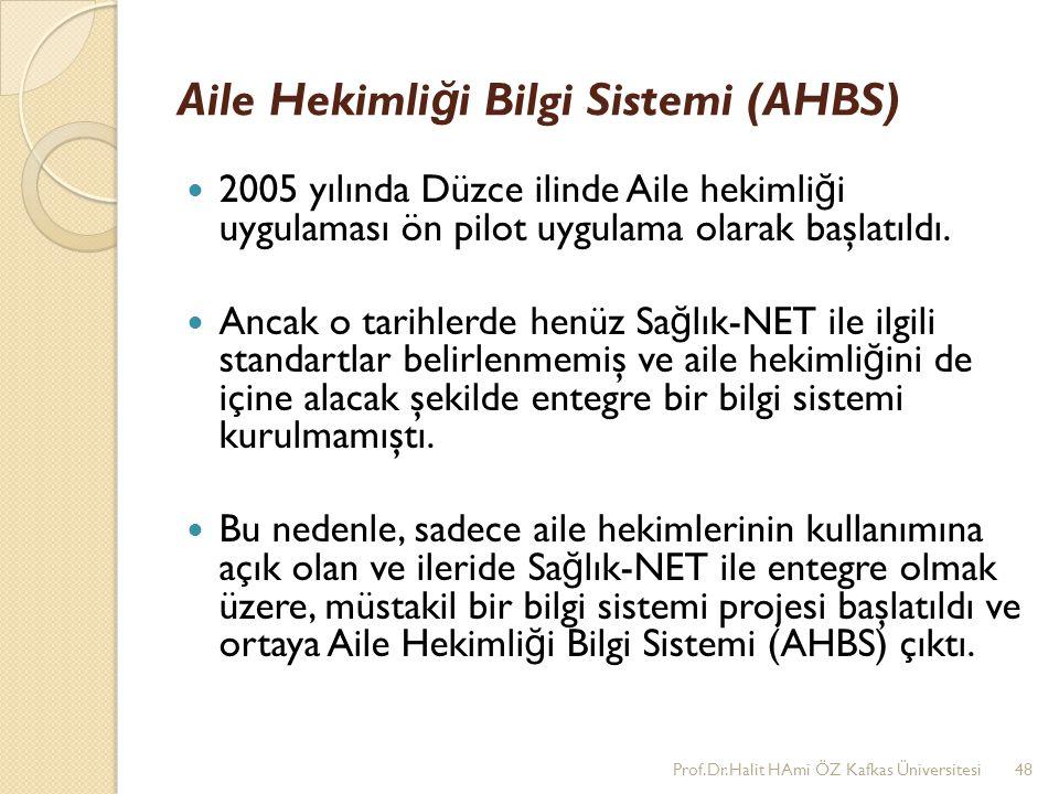 Aile Hekimli ğ i Bilgi Sistemi (AHBS) 2005 yılında Düzce ilinde Aile hekimli ğ i uygulaması ön pilot uygulama olarak başlatıldı. Ancak o tarihlerde he