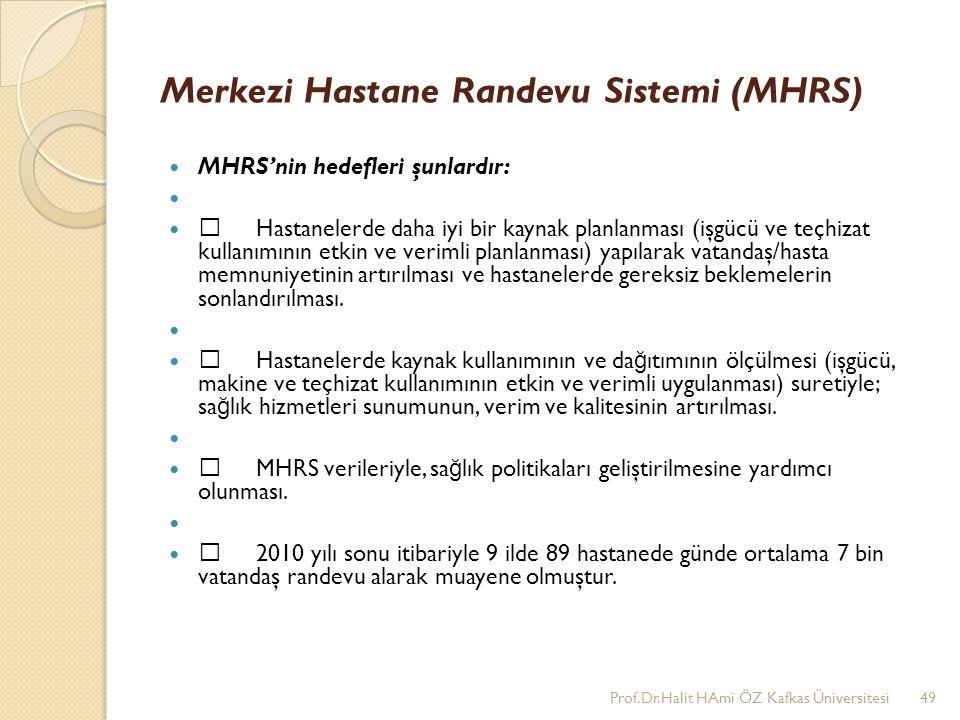 Merkezi Hastane Randevu Sistemi (MHRS) MHRS'nin hedefleri şunlardır: •Hastanelerde daha iyi bir kaynak planlanması (işgücü ve teçhizat kullanımının et