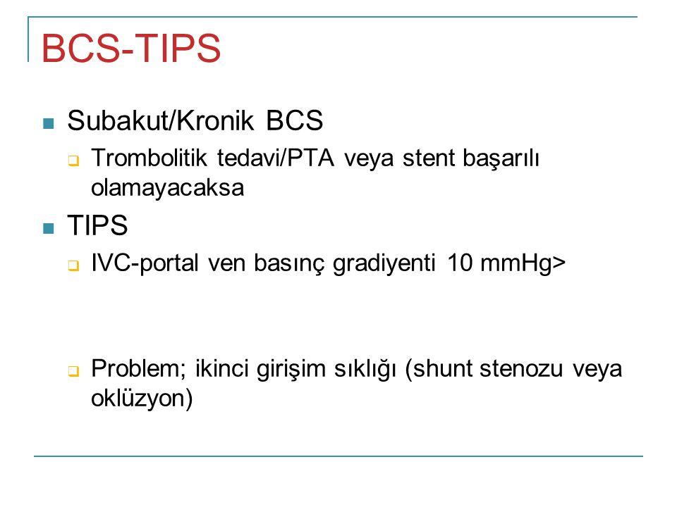 BCS-TIPS Subakut/Kronik BCS  Trombolitik tedavi/PTA veya stent başarılı olamayacaksa TIPS  IVC-portal ven basınç gradiyenti 10 mmHg>  Problem; ikin