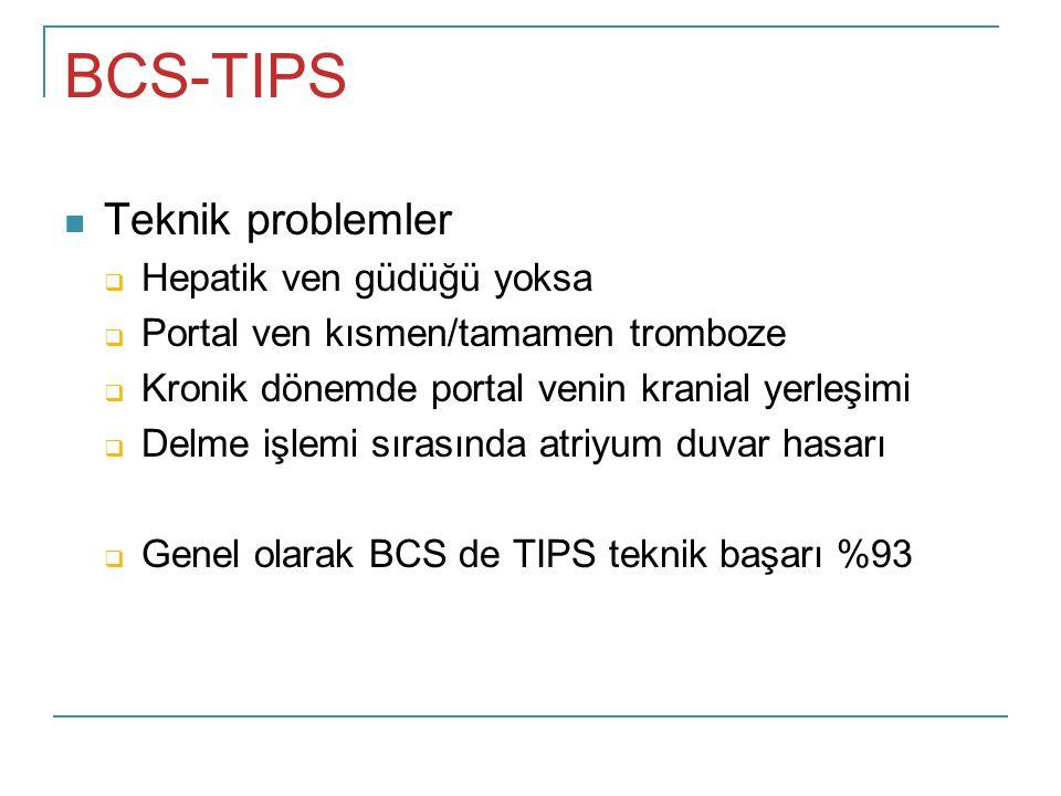 BCS-TIPS Teknik problemler  Hepatik ven güdüğü yoksa  Portal ven kısmen/tamamen tromboze  Kronik dönemde portal venin kranial yerleşimi  Delme işl