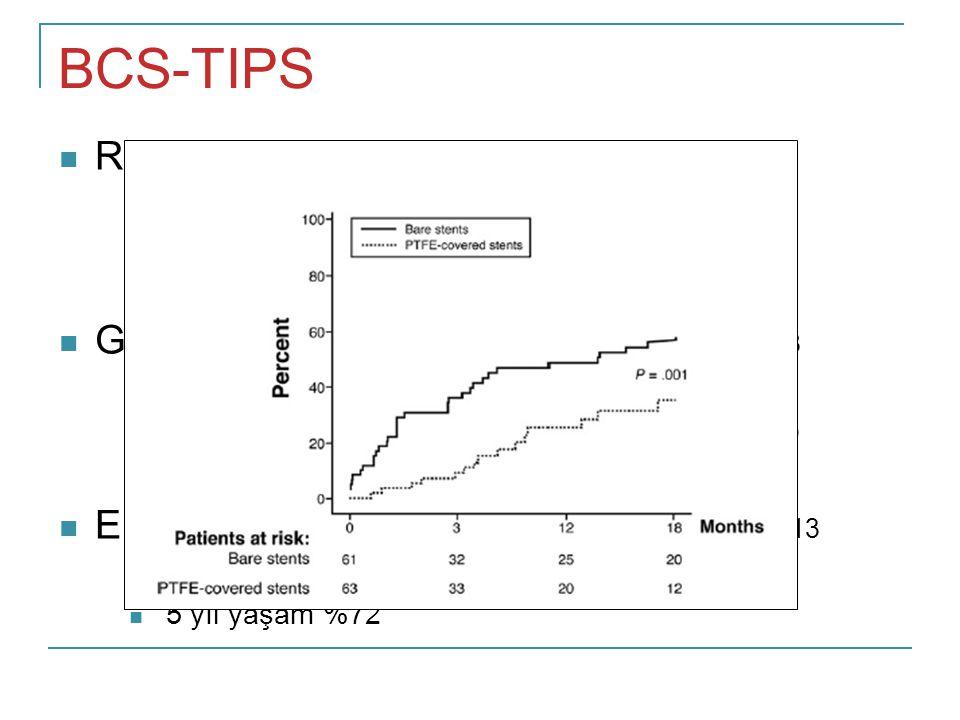 BCS-TIPS Rossle, et al. Surgery, 2004 33/35 hasta 25 (bare stent)&8 (graft) 1 ve 5 yıl yaşam süresi; %93 ve %74 Garcia-Pagan JC, et al; Gastroenterolo