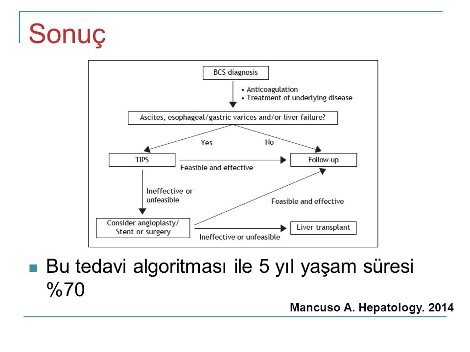 Sonuç Bu tedavi algoritması ile 5 yıl yaşam süresi %70 Mancuso A. Hepatology. 2014