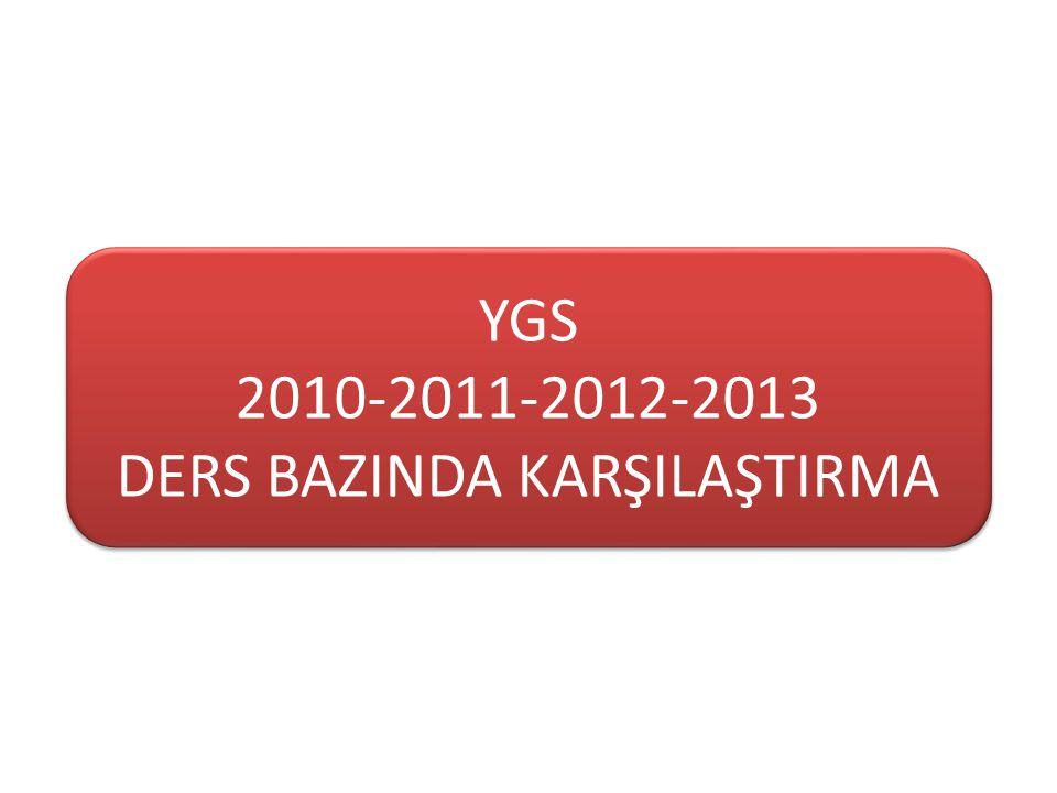YGS 2010-2011-2012-2013 DERS BAZINDA KARŞILAŞTIRMA YGS 2010-2011-2012-2013 DERS BAZINDA KARŞILAŞTIRMA